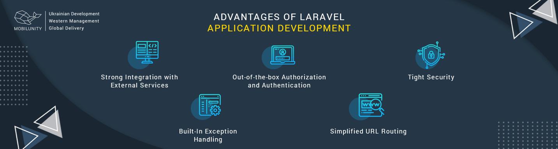 laravel-application-developmet-pros