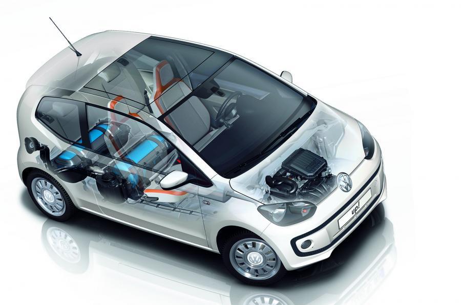 Autogas Vehicles