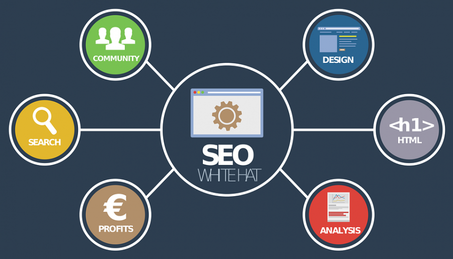 Advantages and Benefits Of Having A Local SEO Expert
